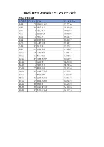 2020_bunkyorun_2400_recordのサムネイル